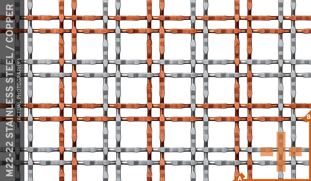 ss-copper-ss-copper testing