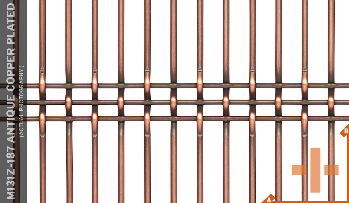 plated-copper testing